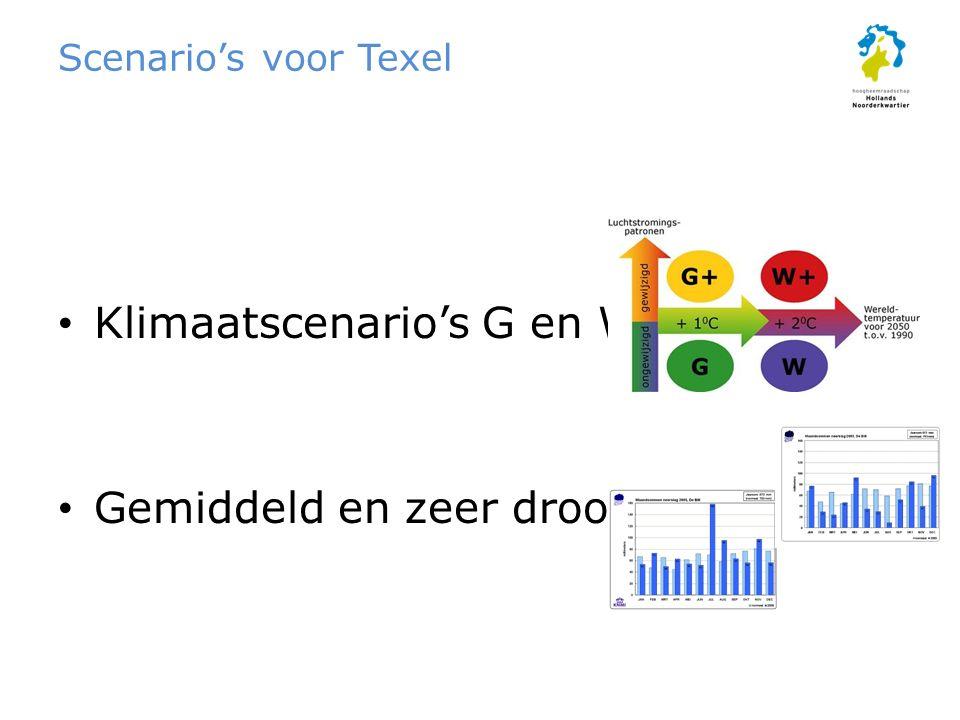 Scenario's voor Texel Klimaatscenario's G en W+ Gemiddeld en zeer droog jaar