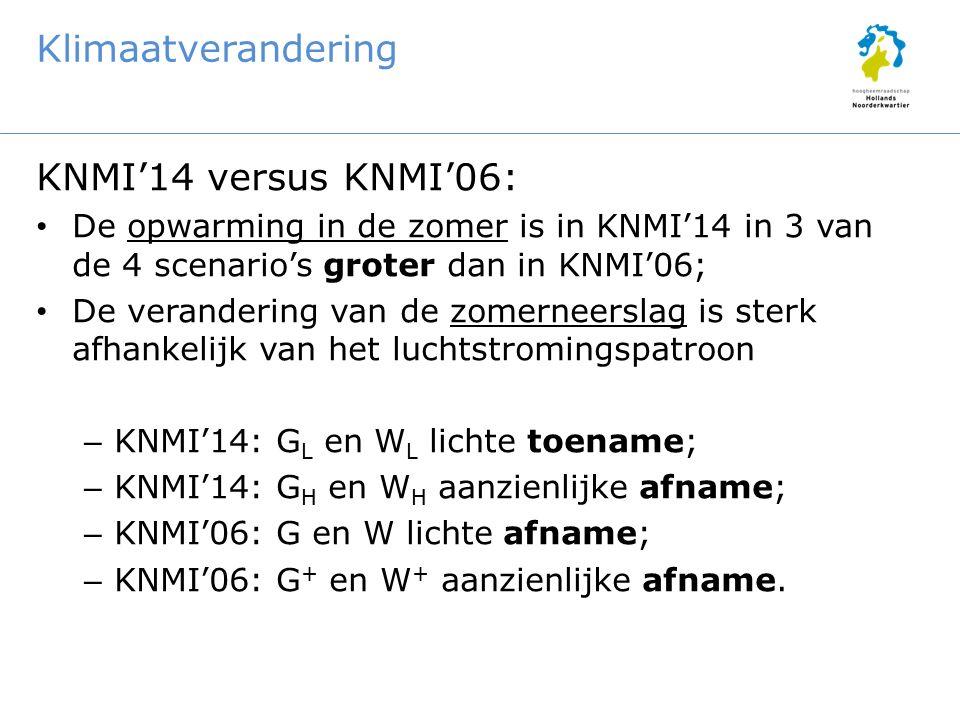 Klimaatverandering KNMI'14 versus KNMI'06: De opwarming in de zomer is in KNMI'14 in 3 van de 4 scenario's groter dan in KNMI'06; De verandering van d