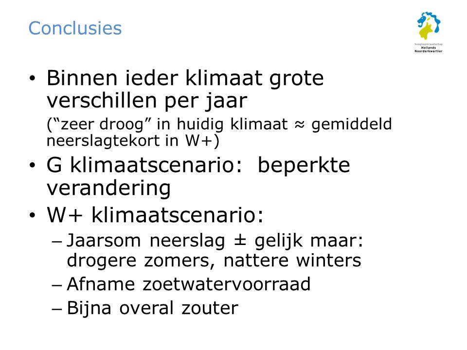 """Conclusies Binnen ieder klimaat grote verschillen per jaar (""""zeer droog"""" in huidig klimaat ≈ gemiddeld neerslagtekort in W+) G klimaatscenario: beperk"""