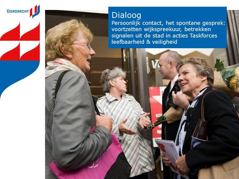 Dialoog Persoonlijk contact, het spontane gesprek: voortzetten wijkspreekuur, betrekken signalen uit de stad in acties Taskforces leefbaarheid & veiligheid