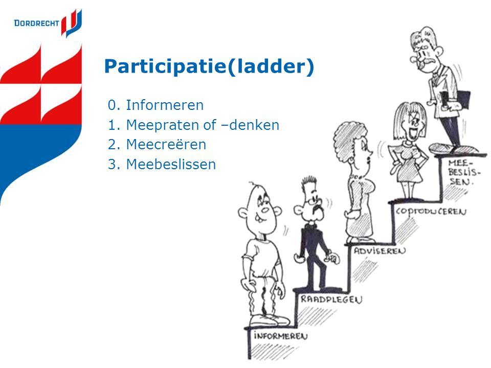 0. Informeren 1. Meepraten of –denken 2. Meecreëren 3. Meebeslissen Participatie(ladder)