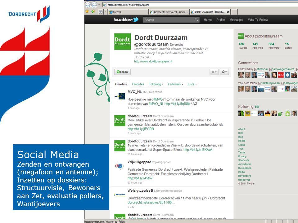 Social Media Zenden en ontvangen (megafoon en antenne); Inzetten op dossiers: Structuurvisie, Bewoners aan Zet, evaluatie pollers, Wantijoevers