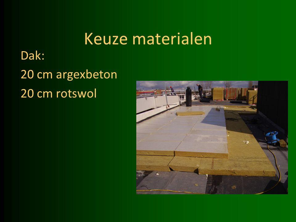 Keuze materialen Dak: 20 cm argexbeton 20 cm rotswol