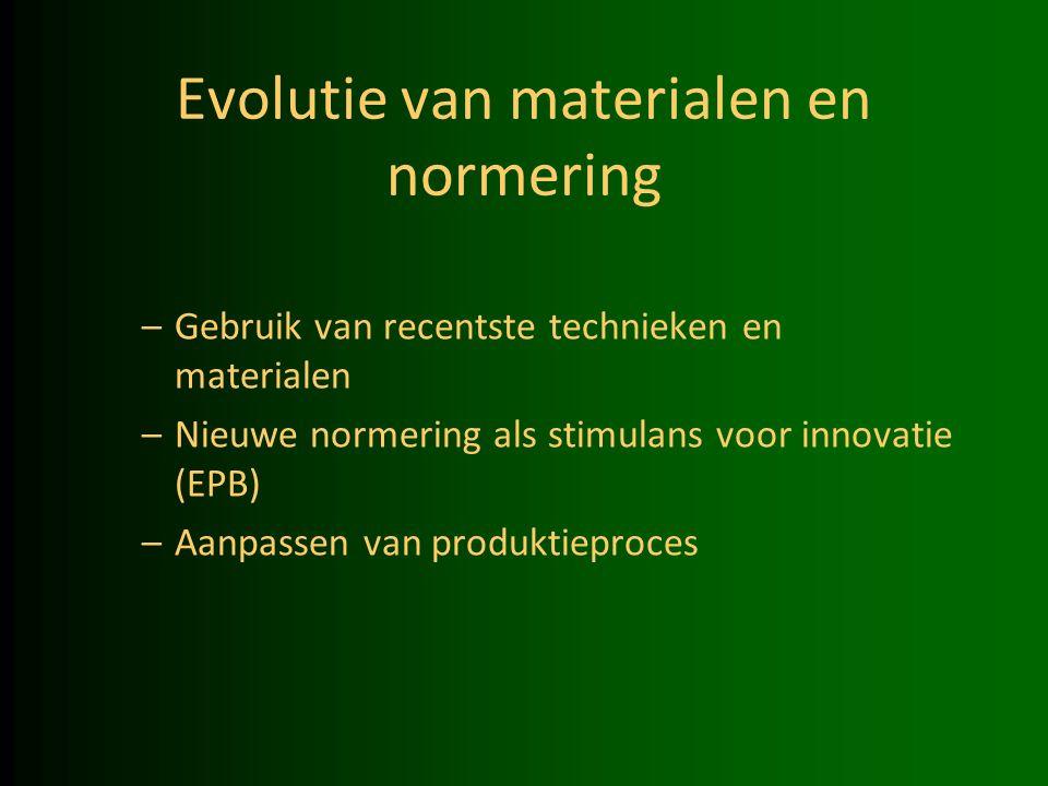 Evolutie van materialen en normering –Gebruik van recentste technieken en materialen –Nieuwe normering als stimulans voor innovatie (EPB) –Aanpassen v