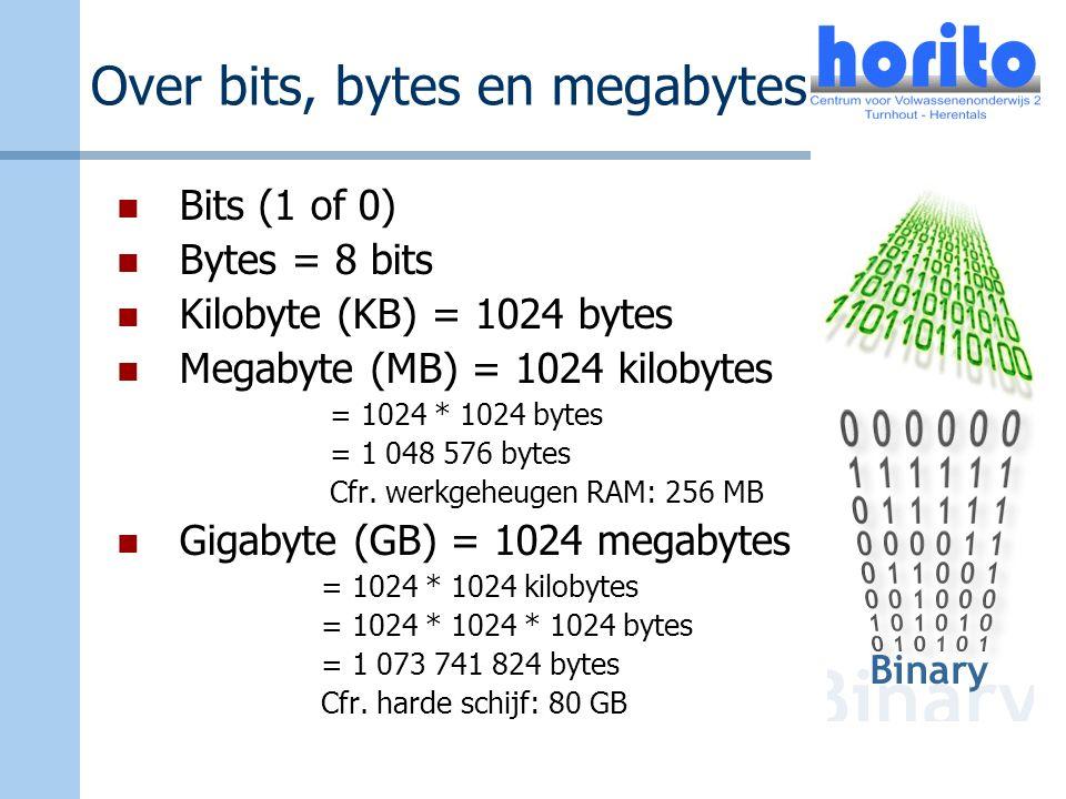 Over bits, bytes en megabytes Bits (1 of 0) Bytes = 8 bits Kilobyte (KB) = 1024 bytes Megabyte (MB) = 1024 kilobytes = 1024 * 1024 bytes = 1 048 576 b