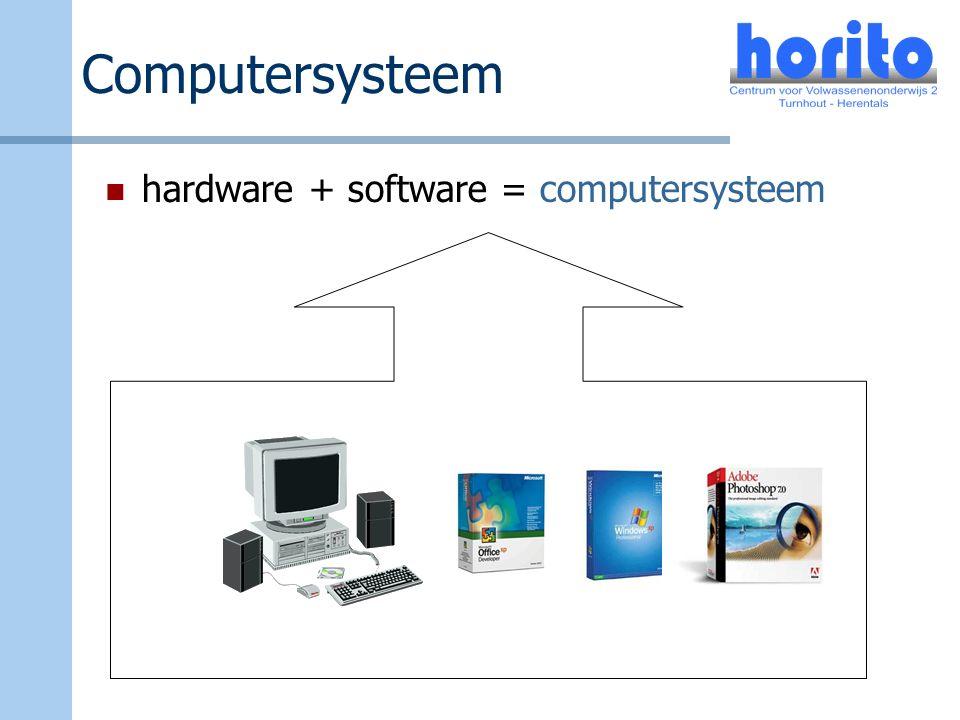 Computerconfiguratie 1.Invoer 2. Tijdelijke bewaring van gegevens 3.
