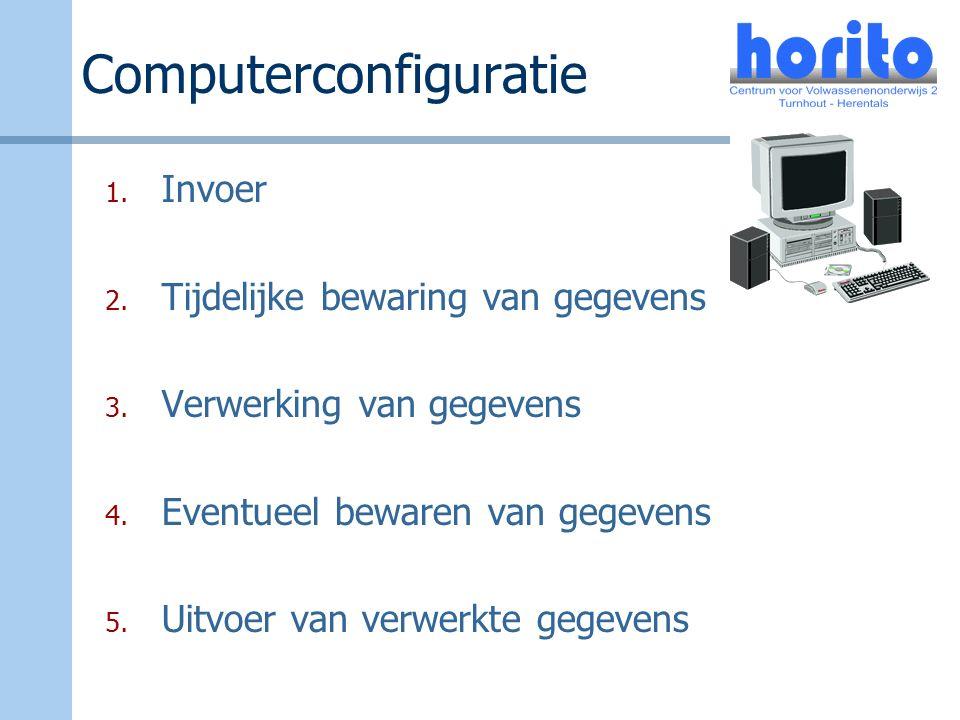 Computerconfiguratie Invoer (1) Centrale verwerkingseenheid (Processor) (3) Intern geheugen (ROM, RAM) (2) Uitvoer (5) Extern geheugen (4) 1.