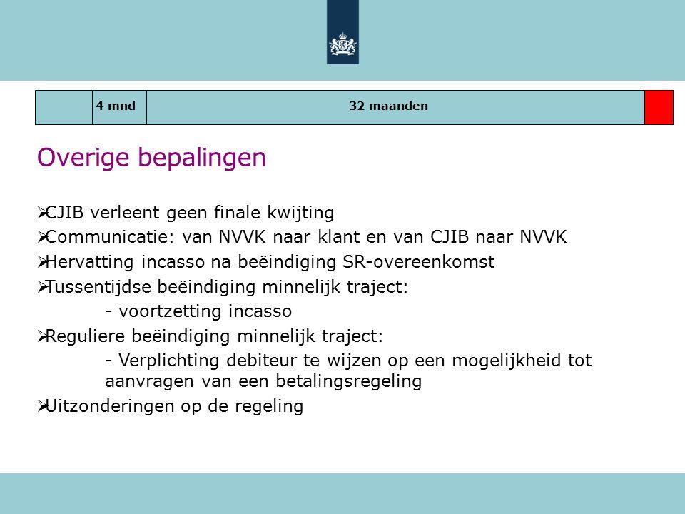 Overige bepalingen  CJIB verleent geen finale kwijting  Communicatie: van NVVK naar klant en van CJIB naar NVVK  Hervatting incasso na beëindiging