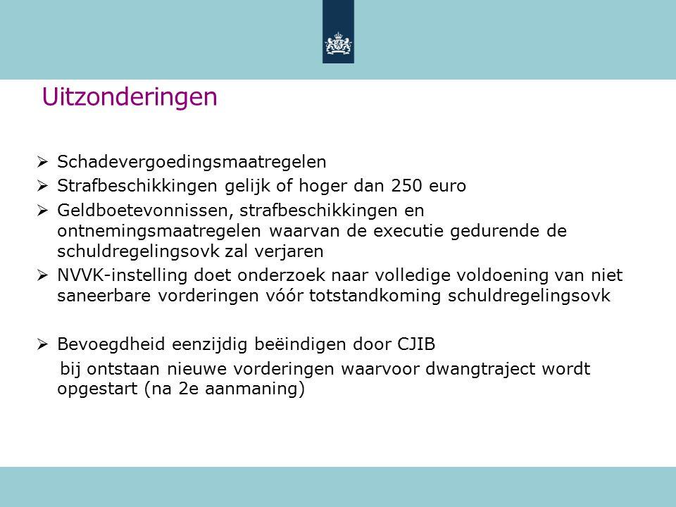 Uitzonderingen  Schadevergoedingsmaatregelen  Strafbeschikkingen gelijk of hoger dan 250 euro  Geldboetevonnissen, strafbeschikkingen en ontnemingsmaatregelen waarvan de executie gedurende de schuldregelingsovk zal verjaren  NVVK-instelling doet onderzoek naar volledige voldoening van niet saneerbare vorderingen vóór totstandkoming schuldregelingsovk  Bevoegdheid eenzijdig beëindigen door CJIB bij ontstaan nieuwe vorderingen waarvoor dwangtraject wordt opgestart (na 2e aanmaning)