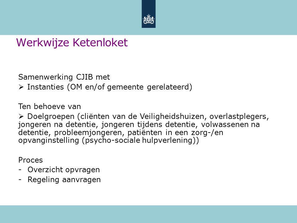 Samenwerking CJIB met  Instanties (OM en/of gemeente gerelateerd) Ten behoeve van  Doelgroepen (cliënten van de Veiligheidshuizen, overlastplegers, jongeren na detentie, jongeren tijdens detentie, volwassenen na detentie, probleemjongeren, patiënten in een zorg-/en opvanginstelling (psycho-sociale hulpverlening)) Proces -Overzicht opvragen -Regeling aanvragen Werkwijze Ketenloket