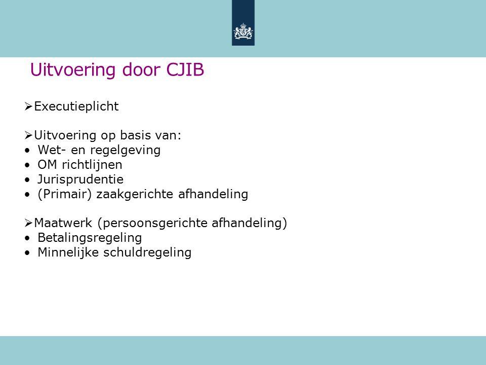 Uitvoering door CJIB  Executieplicht  Uitvoering op basis van: Wet- en regelgeving OM richtlijnen Jurisprudentie (Primair) zaakgerichte afhandeling