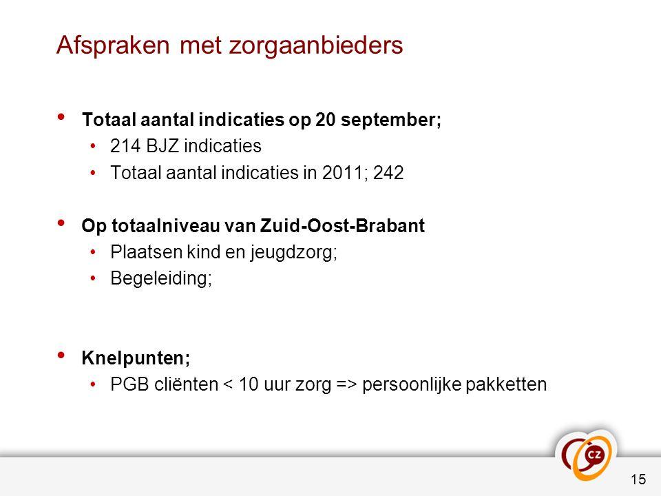 Afspraken met zorgaanbieders Totaal aantal indicaties op 20 september; 214 BJZ indicaties Totaal aantal indicaties in 2011; 242 Op totaalniveau van Zu