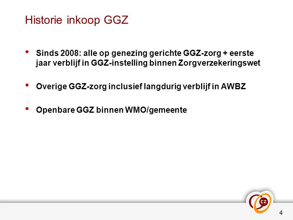 Historie inkoop GGZ Sinds 2008: alle op genezing gerichte GGZ-zorg + eerste jaar verblijf in GGZ-instelling binnen Zorgverzekeringswet Overige GGZ-zor