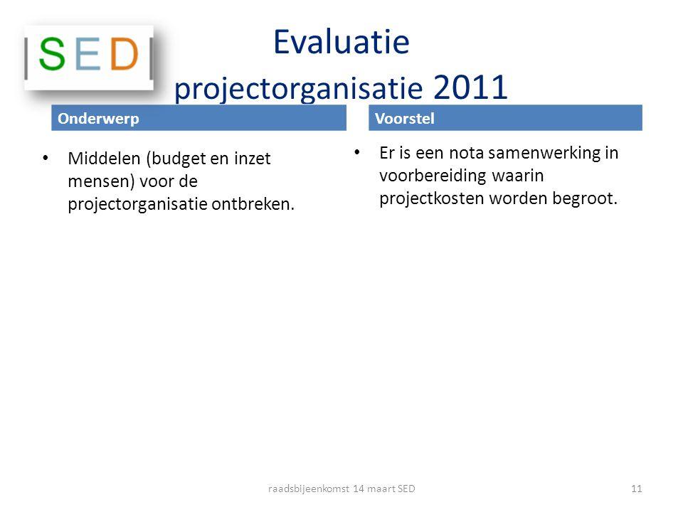 Evaluatie projectorganisatie 2011 Middelen (budget en inzet mensen) voor de projectorganisatie ontbreken. Er is een nota samenwerking in voorbereiding