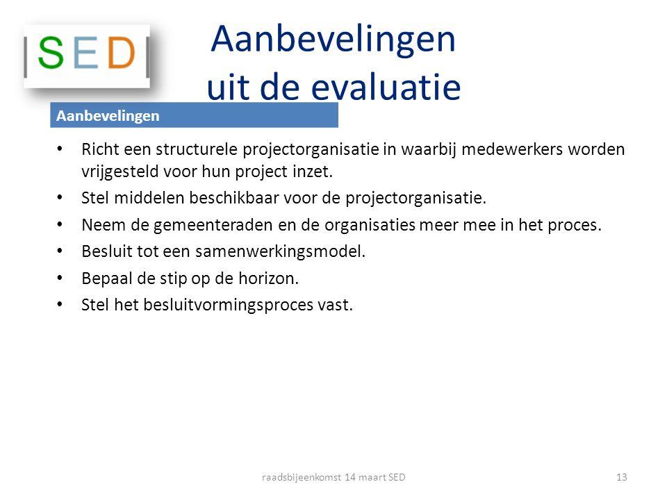Aanbevelingen uit de evaluatie Richt een structurele projectorganisatie in waarbij medewerkers worden vrijgesteld voor hun project inzet. Stel middele