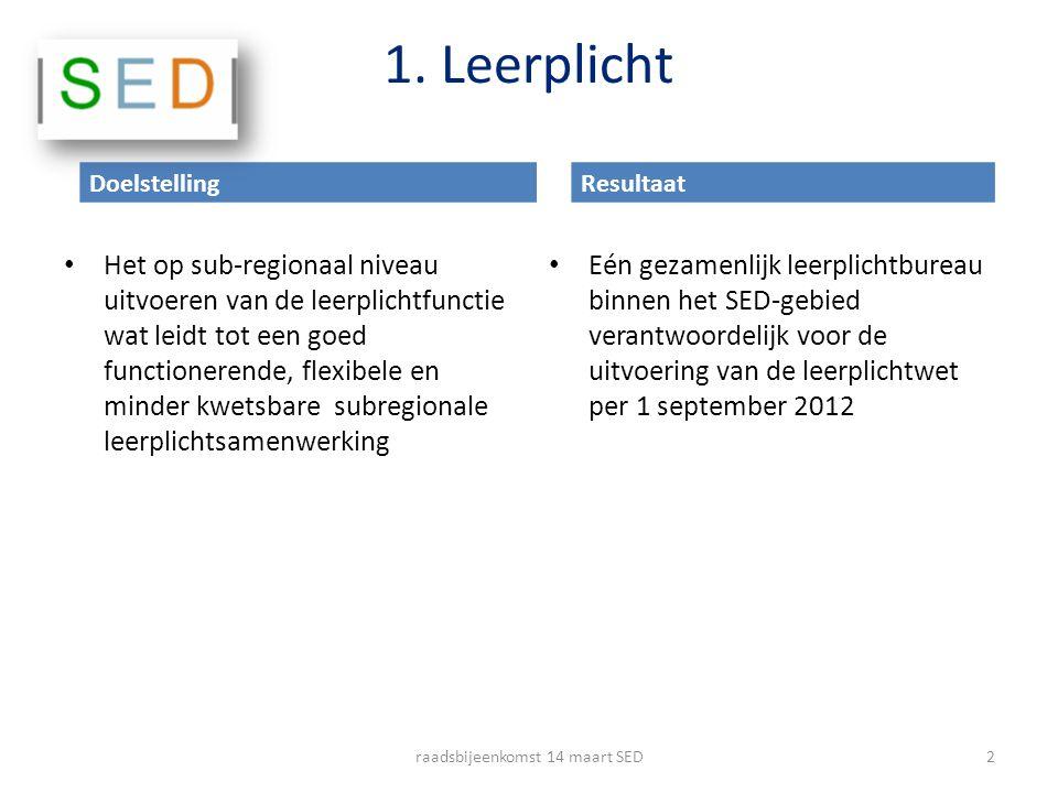 1. Leerplicht Het op sub-regionaal niveau uitvoeren van de leerplichtfunctie wat leidt tot een goed functionerende, flexibele en minder kwetsbare subr