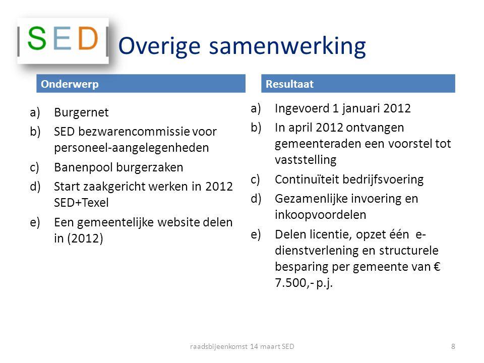 Overige samenwerking a)Burgernet b)SED bezwarencommissie voor personeel-aangelegenheden c)Banenpool burgerzaken d)Start zaakgericht werken in 2012 SED