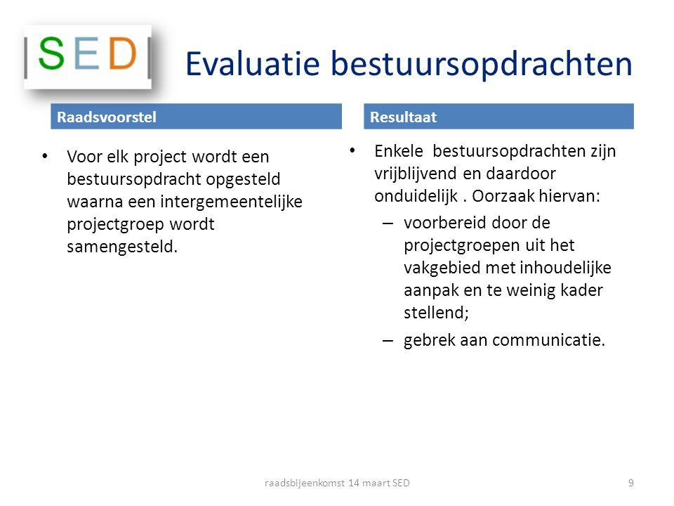 Evaluatie bestuursopdrachten Voor elk project wordt een bestuursopdracht opgesteld waarna een intergemeentelijke projectgroep wordt samengesteld.