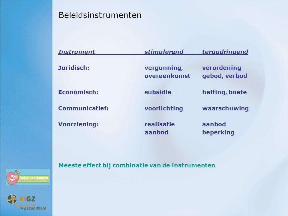 Beleidsinstrumenten Instrumentstimulerendterugdringend Juridisch: vergunning,verordening overeenkomstgebod, verbod Economisch: subsidieheffing, boete Communicatief: voorlichtingwaarschuwing Voorziening:realisatie aanbod aanbodbeperking Meeste effect bij combinatie van de instrumenten