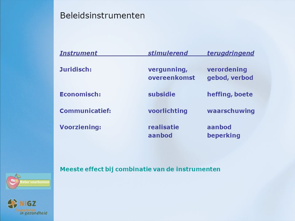 Beleidsinstrumenten Instrumentstimulerendterugdringend Juridisch: vergunning,verordening overeenkomstgebod, verbod Economisch: subsidieheffing, boete
