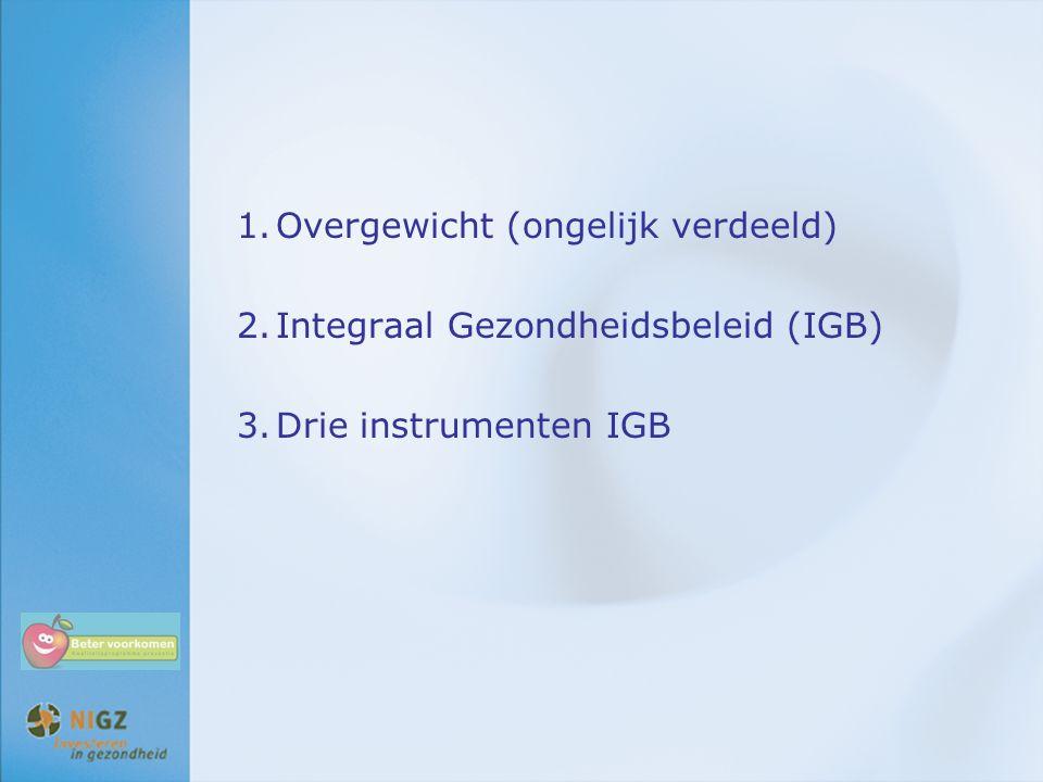 1.Overgewicht (ongelijk verdeeld) 2.Integraal Gezondheidsbeleid (IGB) 3.Drie instrumenten IGB