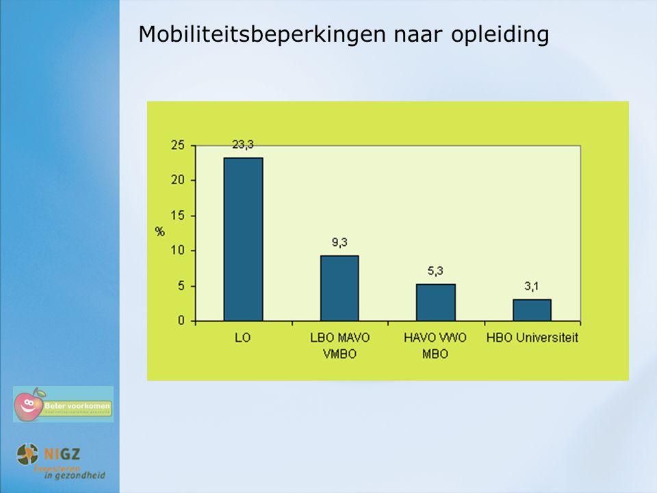 Mobiliteitsbeperkingen naar opleiding