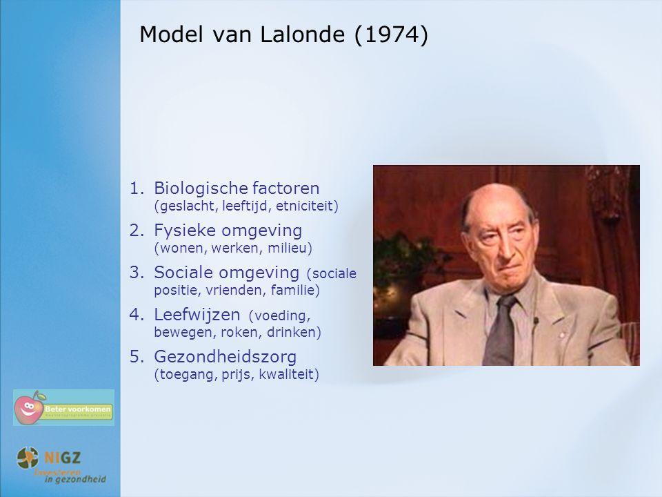 Model van Lalonde (1974) 1.Biologische factoren (geslacht, leeftijd, etniciteit) 2.Fysieke omgeving (wonen, werken, milieu) 3.Sociale omgeving (sociale positie, vrienden, familie) 4.Leefwijzen (voeding, bewegen, roken, drinken) 5.Gezondheidszorg (toegang, prijs, kwaliteit)