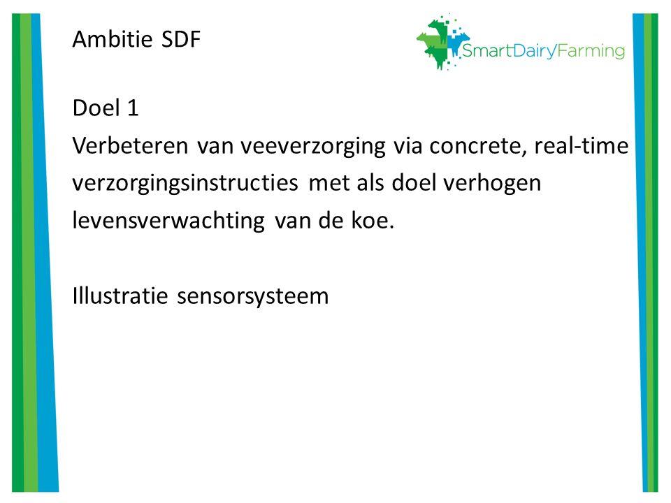 Ambitie SDF Doel 1 Verbeteren van veeverzorging via concrete, real-time verzorgingsinstructies met als doel verhogen levensverwachting van de koe.