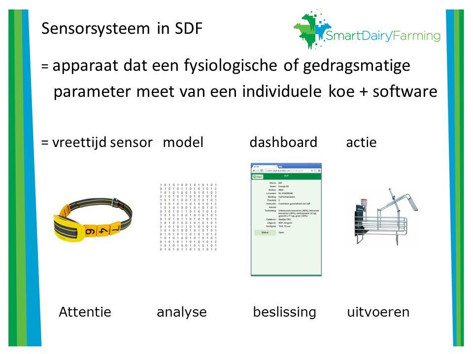 Sensorsysteem in SDF = apparaat dat een fysiologische of gedragsmatige parameter meet van een individuele koe + software = vreettijd sensor model dashboard actie Attentie analyse beslissing uitvoeren