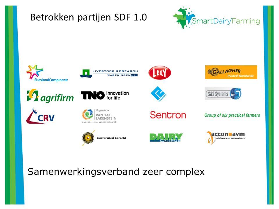 Betrokken partijen SDF 1.0 Samenwerkingsverband zeer complex
