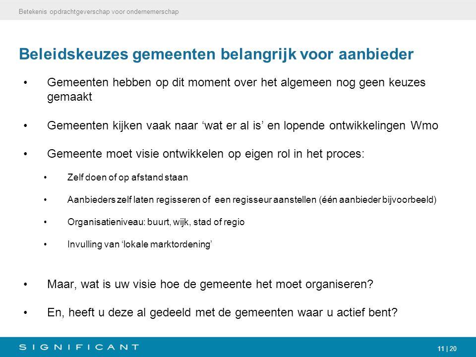 11 | 20 Beleidskeuzes gemeenten belangrijk voor aanbieder Gemeenten hebben op dit moment over het algemeen nog geen keuzes gemaakt Gemeenten kijken va