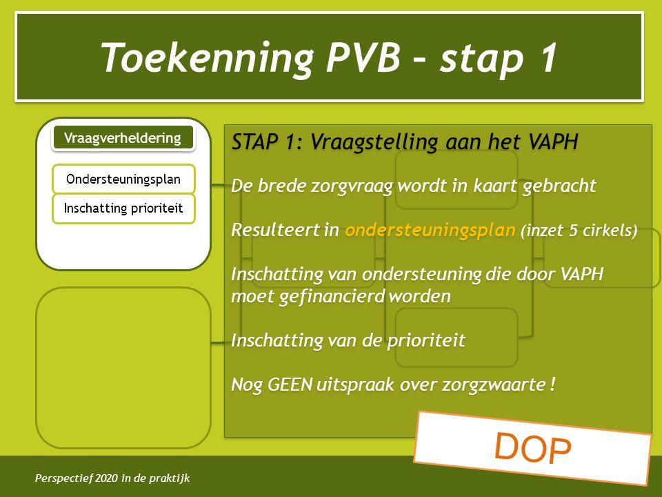 Perspectief 2020 in de praktijk Toekenning PVB – stap 1 Vraagverheldering Ondersteuningsplan Inschatting prioriteit STAP 1: Vraagstelling aan het VAPH De brede zorgvraag wordt in kaart gebracht Resulteert in ondersteuningsplan (inzet 5 cirkels) Inschatting van ondersteuning die door VAPH moet gefinancierd worden Inschatting van de prioriteit Nog GEEN uitspraak over zorgzwaarte .