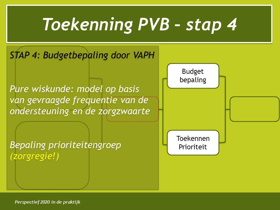 Perspectief 2020 in de praktijk Toekenning PVB – stap 4 Budget bepaling Toekennen Prioriteit STAP 4: Budgetbepaling door VAPH Pure wiskunde: model op basis van gevraagde frequentie van de ondersteuning en de zorgzwaarte Bepaling prioriteitengroep (zorgregie!) STAP 4: Budgetbepaling door VAPH Pure wiskunde: model op basis van gevraagde frequentie van de ondersteuning en de zorgzwaarte Bepaling prioriteitengroep (zorgregie!)