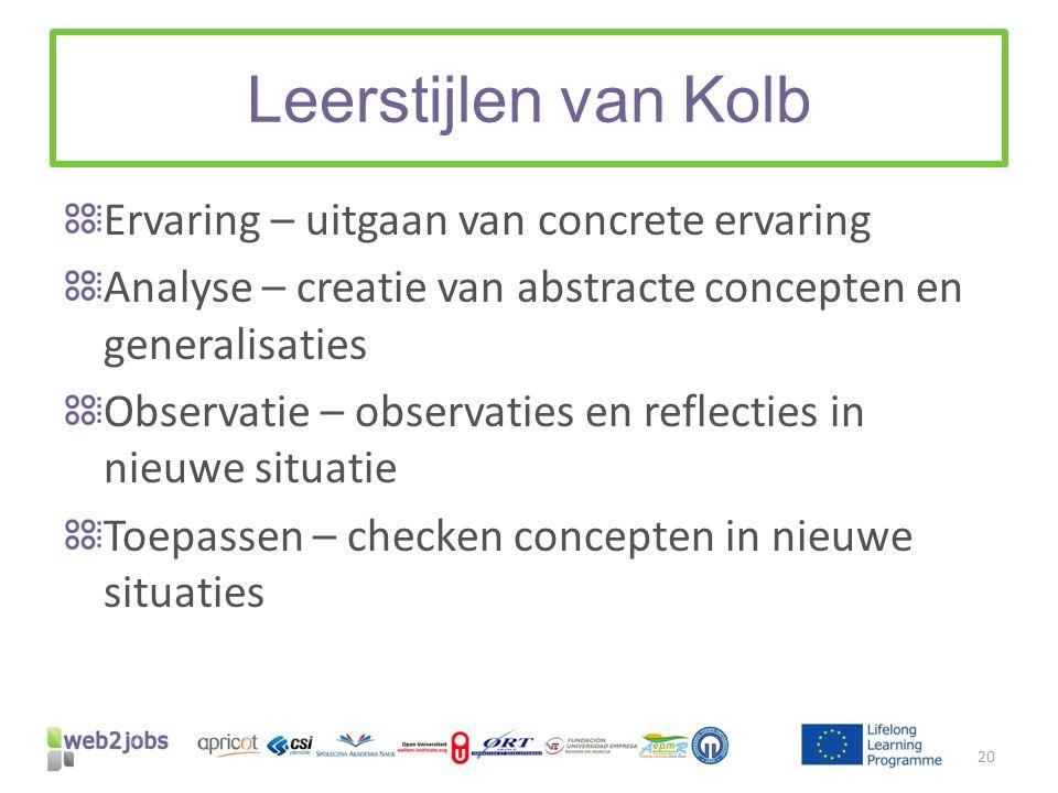 Leerstijlen van Kolb Ervaring – uitgaan van concrete ervaring Analyse – creatie van abstracte concepten en generalisaties Observatie – observaties en