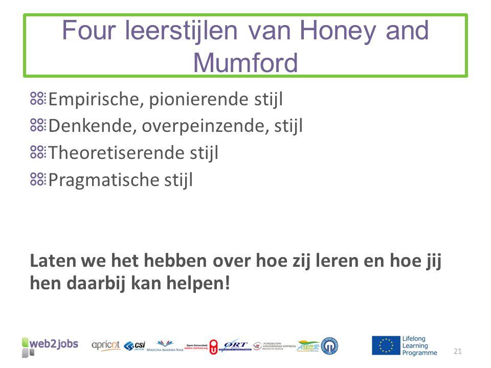 Four leerstijlen van Honey and Mumford Empirische, pionierende stijl Denkende, overpeinzende, stijl Theoretiserende stijl Pragmatische stijl Laten we