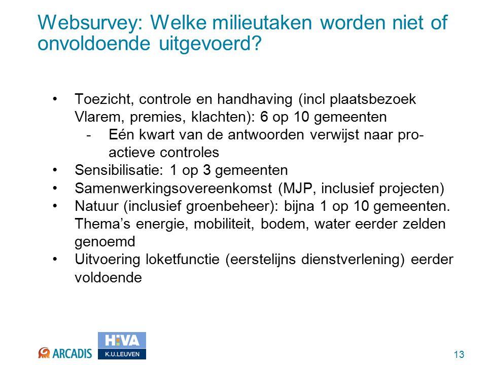 13 Websurvey: Welke milieutaken worden niet of onvoldoende uitgevoerd.