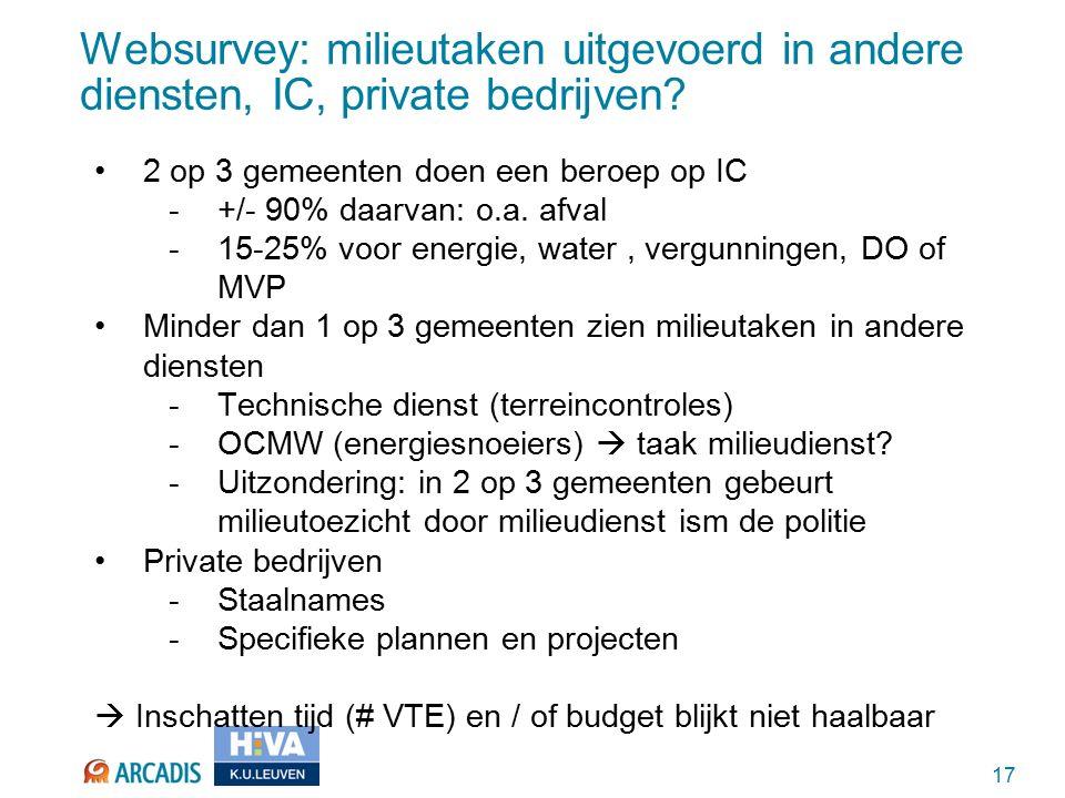 17 Websurvey: milieutaken uitgevoerd in andere diensten, IC, private bedrijven.