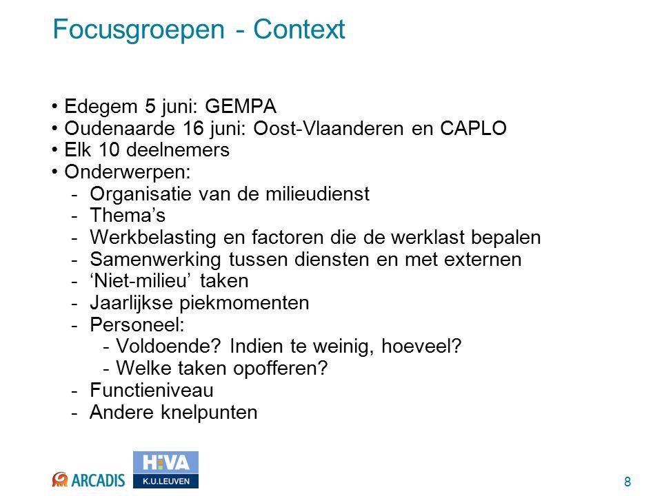 8 Focusgroepen - Context Edegem 5 juni: GEMPA Oudenaarde 16 juni: Oost-Vlaanderen en CAPLO Elk 10 deelnemers Onderwerpen: -Organisatie van de milieudienst -Thema's -Werkbelasting en factoren die de werklast bepalen -Samenwerking tussen diensten en met externen -'Niet-milieu' taken -Jaarlijkse piekmomenten -Personeel: -Voldoende.