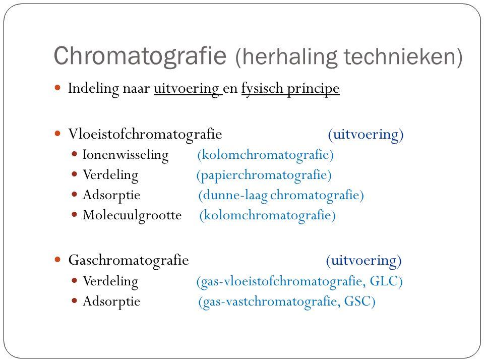 Chromatografie (herhaling technieken) Indeling naar uitvoering en fysisch principe Vloeistofchromatografie (uitvoering) Ionenwisseling (kolomchromatog