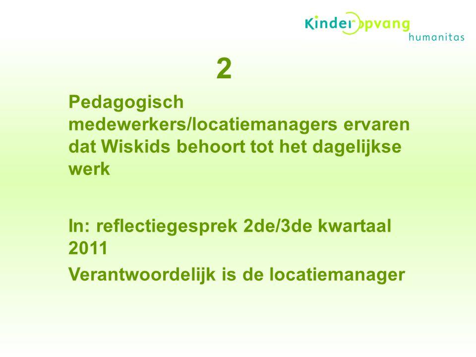 Pedagogisch medewerkers/locatiemanagers ervaren dat Wiskids behoort tot het dagelijkse werk In: reflectiegesprek 2de/3de kwartaal 2011 Verantwoordelijk is de locatiemanager 2