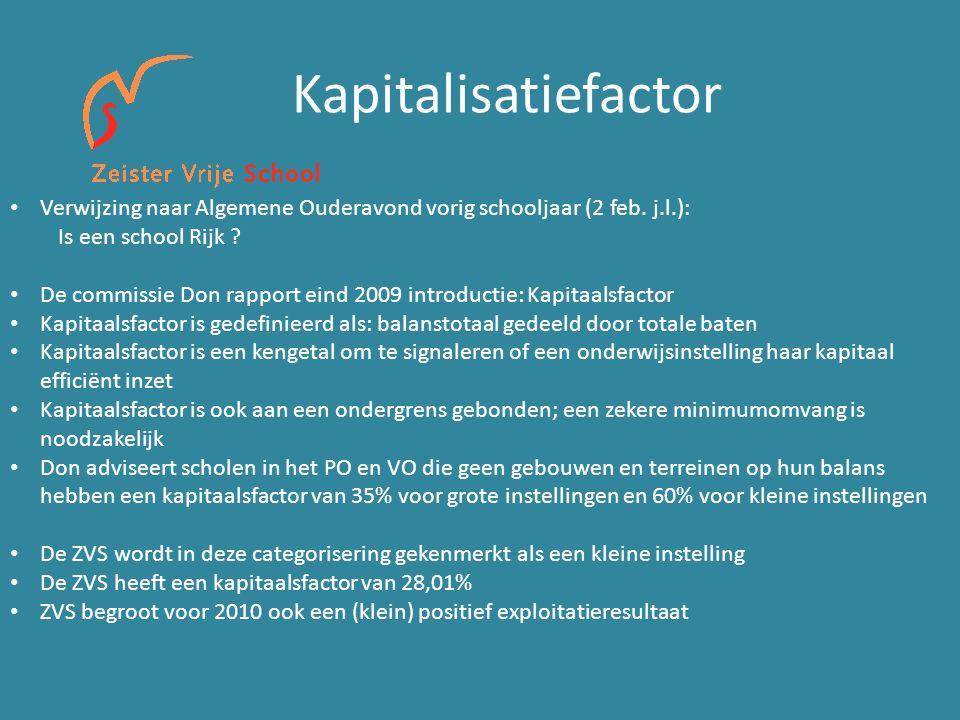 Kapitalisatiefactor Verwijzing naar Algemene Ouderavond vorig schooljaar (2 feb.