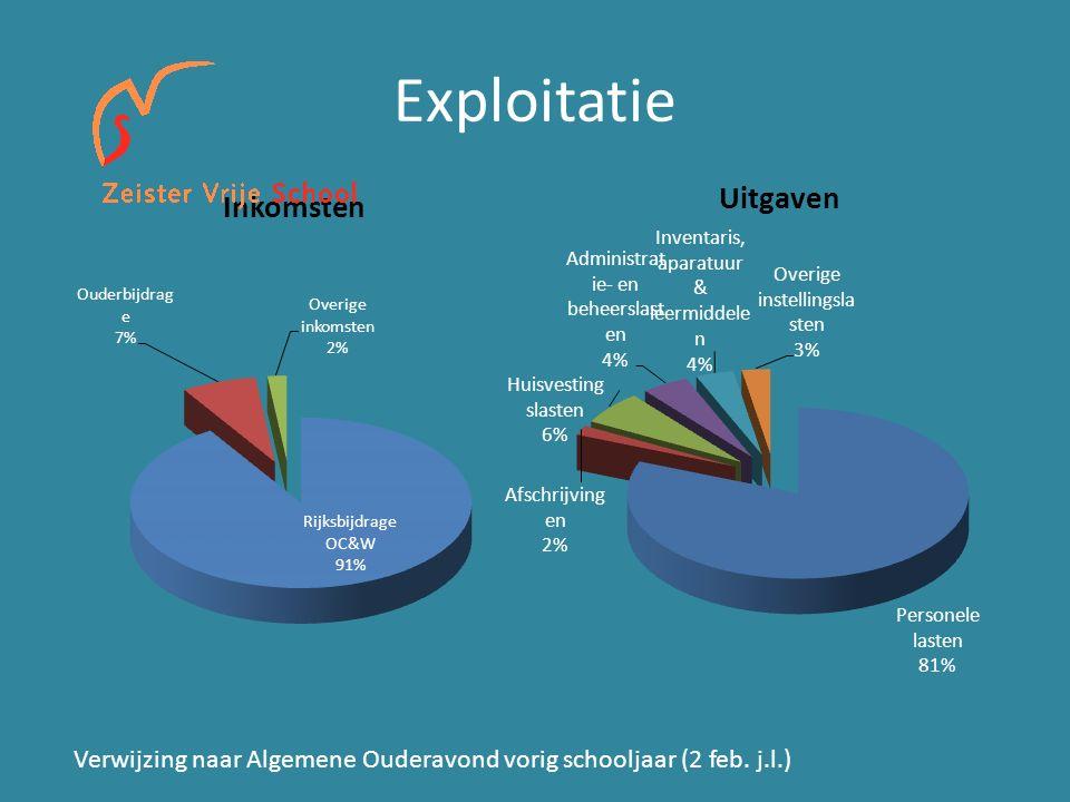 Exploitatie Verwijzing naar Algemene Ouderavond vorig schooljaar (2 feb. j.l.)