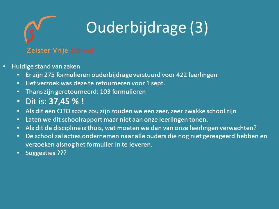 Ouderbijdrage (3) Huidige stand van zaken Er zijn 275 formulieren ouderbijdrage verstuurd voor 422 leerlingen Het verzoek was deze te retourneren voor 1 sept.