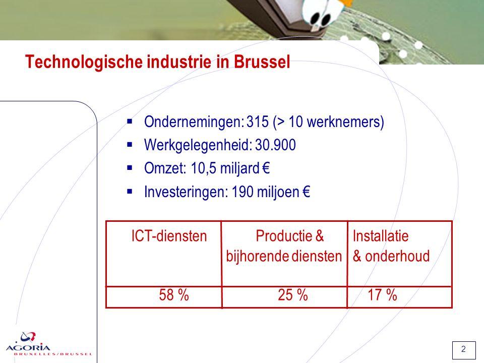 2 Technologische industrie in Brussel  Ondernemingen: 315 (> 10 werknemers)  Werkgelegenheid: 30.900  Omzet: 10,5 miljard €  Investeringen: 190 miljoen € ICT-diensten Productie &Installatie bijhorende diensten& onderhoud 58 % 25 % 17 %