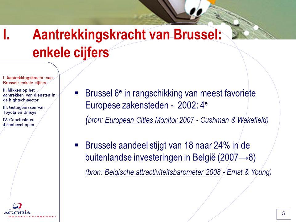 5 I. Aantrekkingskracht van Brussel: enkele cijfers  Brussel 6 e in rangschikking van meest favoriete Europese zakensteden - 2002: 4 e ( bron: Europe