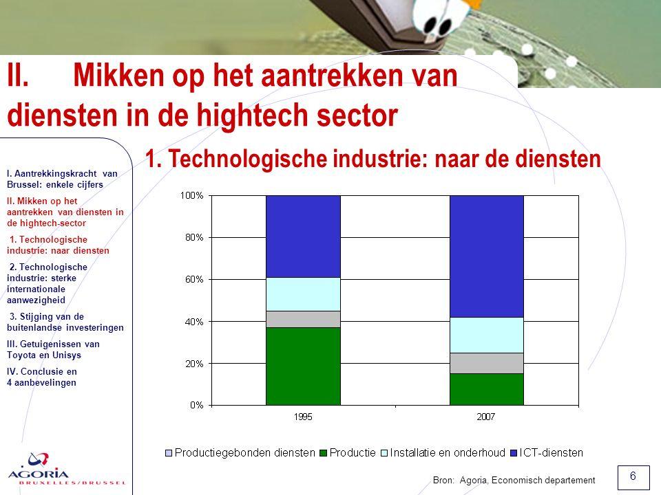 6 II.Mikken op het aantrekken van diensten in de hightech sector 1.