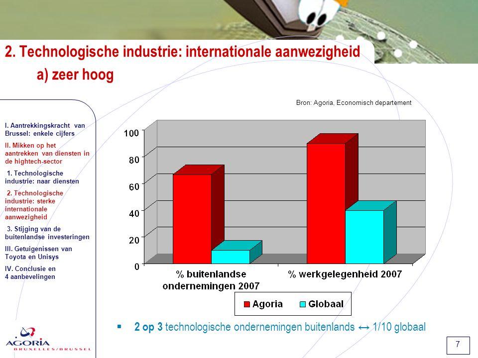 7 2. Technologische industrie: internationale aanwezigheid a) zeer hoog  2 op 3 technologische ondernemingen buitenlands ↔ 1/10 globaal Bron: Agoria,