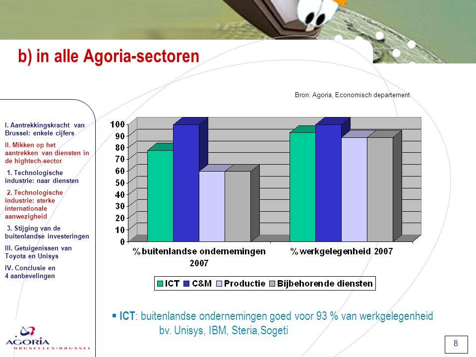 8  ICT : buitenlandse ondernemingen goed voor 93 % van werkgelegenheid bv.