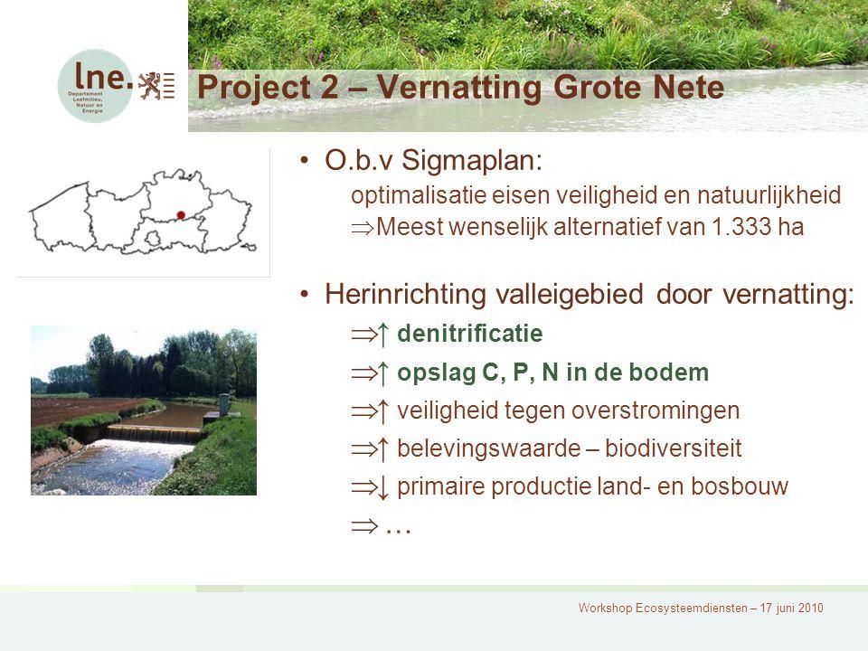 Workshop Ecosysteemdiensten – 17 juni 2010 Project 2 – Vernatting Grote Nete O.b.v Sigmaplan: optimalisatie eisen veiligheid en natuurlijkheid  Meest