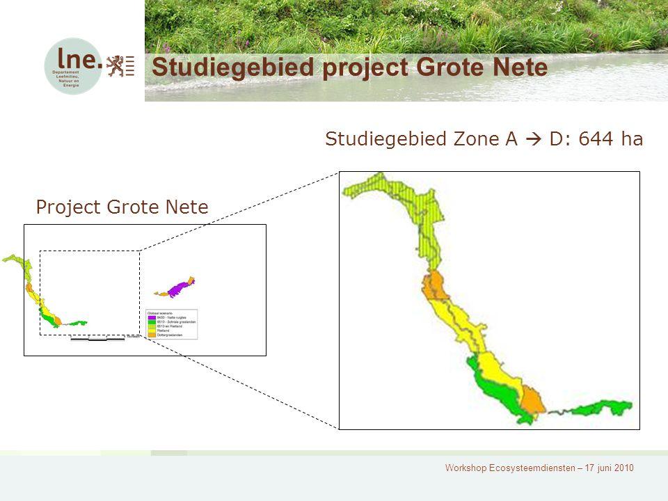 Workshop Ecosysteemdiensten – 17 juni 2010 Studiegebied project Grote Nete Project Grote Nete Studiegebied Zone A  D: 644 ha